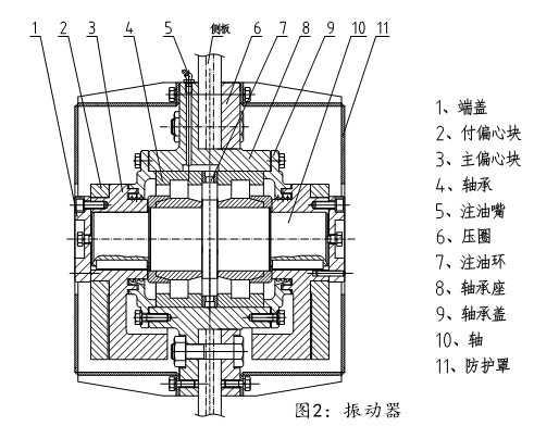 图2:振动器.jpg