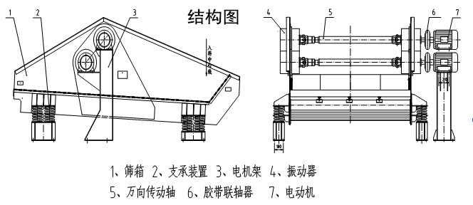 尾礦幹排篩結構圖