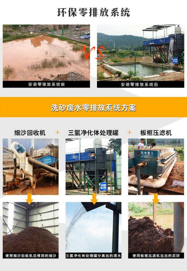 零排放—細沙回收機.jpg
